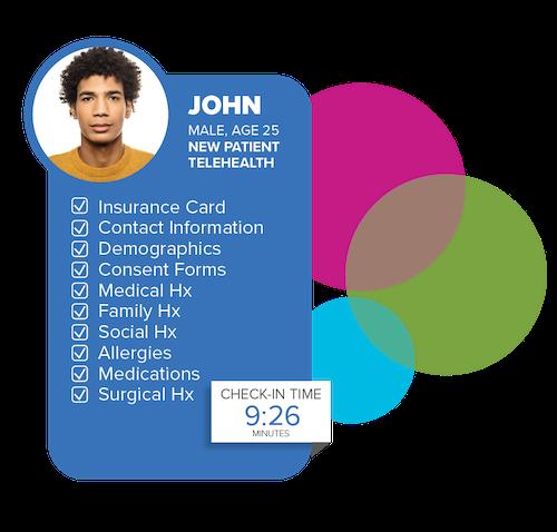 Check in Steps for John